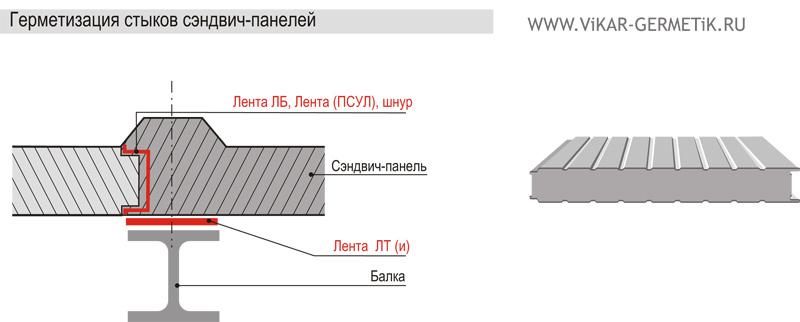 Заделка швов в панельных домах в архангельске
